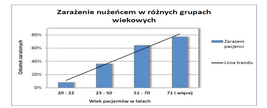 Garbacewicz A., Udziela M., Grytner-Ziecina B., Szaflik J.P., Szaflik J., Demodex infections in general Polish population, in patients suffering from blepharitis, and among people who work with microscopes. Klin Oczna. 2010;112(10-12).